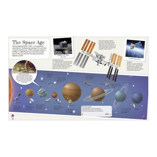 Children's Illustrated History Atlas Hardcover